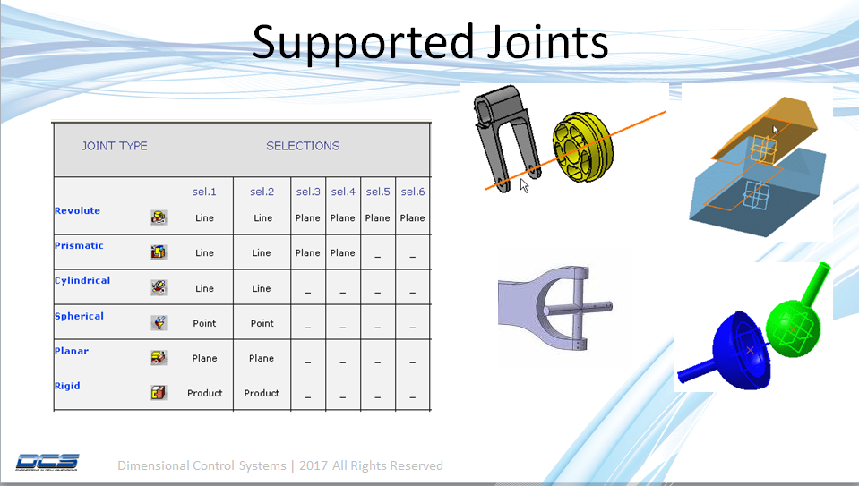 MM-supported-Joints