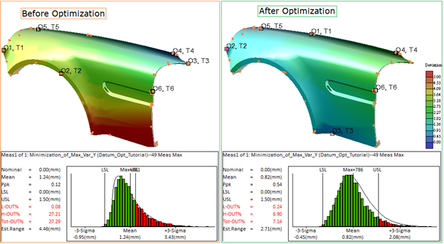FEA and advanced analysis in 3DCS