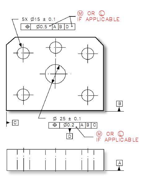 Toelrances of Position - RFS Implied - DCS Training