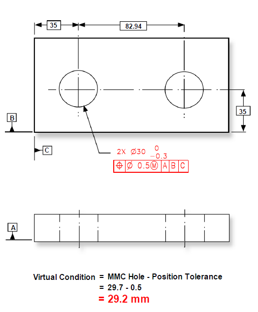 Internal Feature Example - Virtual Condition - DCS Training