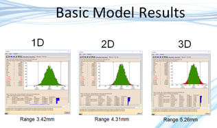 basic-3-part-analysis-results-1d-2d-3d