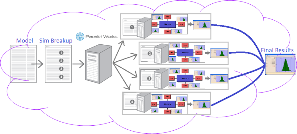 distributed-computing-explained-parallel-works-dcs-plus-shared-memory.png