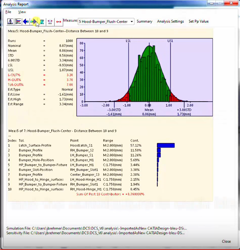 3DEXPERIENCE Monte Carlo Analysis