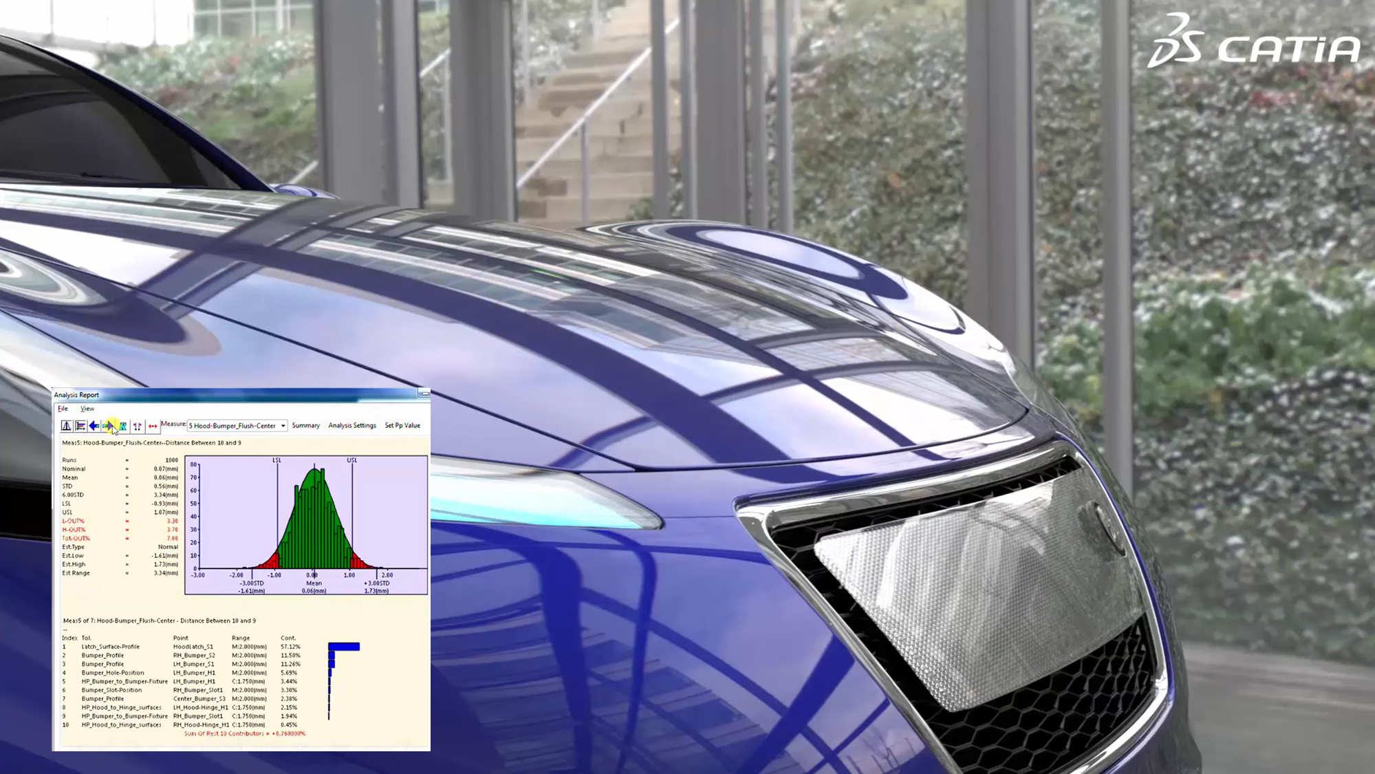 3DEXPERIENCE Visualization Studies Support Design Objectives