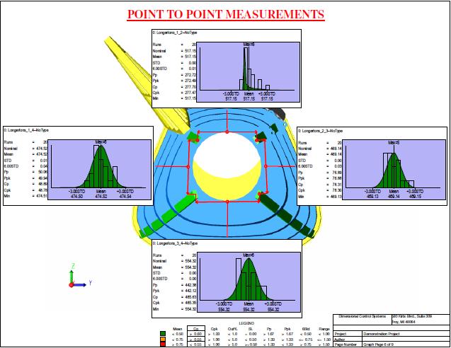 QDM Supports 3DCS in PLM
