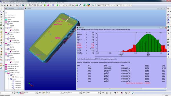 analysis of 3DCS measurement
