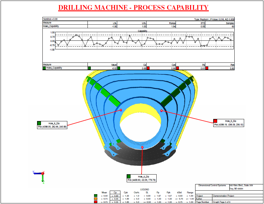 Use QDM to Analyze Production Data