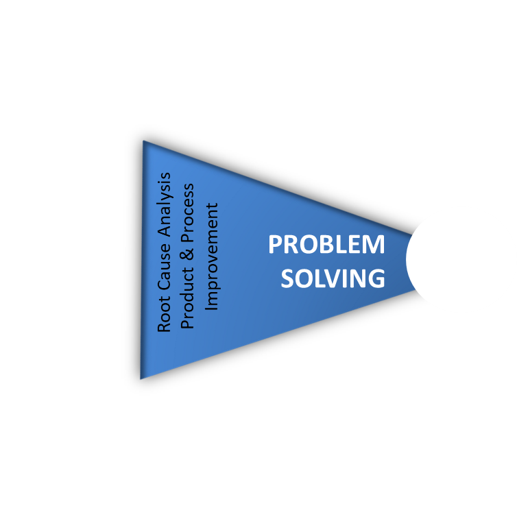 closed-loop-quality-manufacturing-problem-solving.png