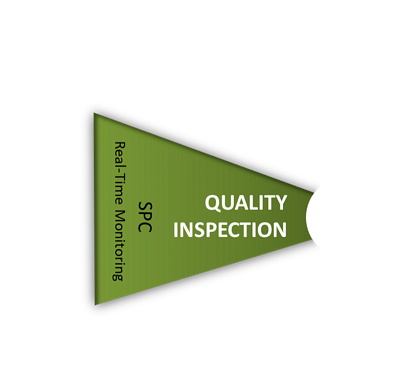 closed-loop-quality-manufacturing-quality-inspection.png