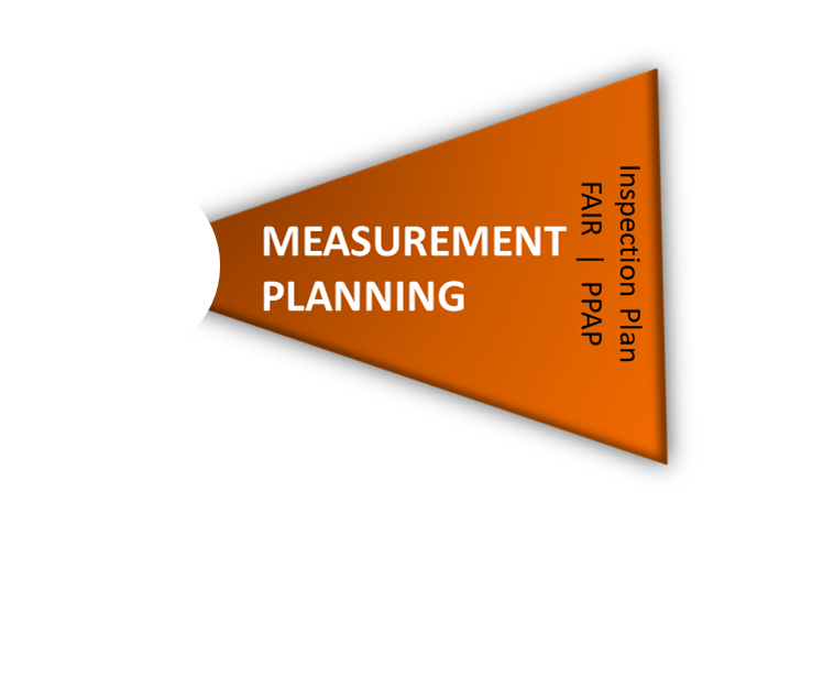 closed-loop-quality-measurement-planning.png