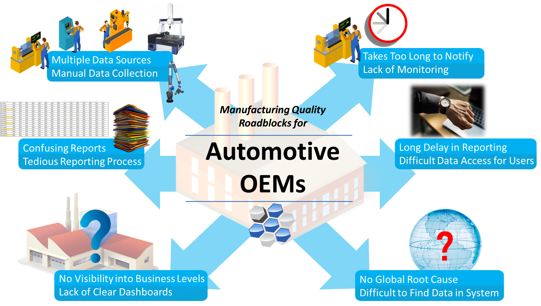 Automotive-OEM-large-image