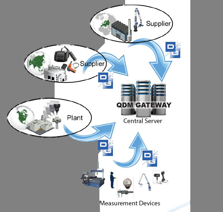 Datagrabber-qdm-add-on-module