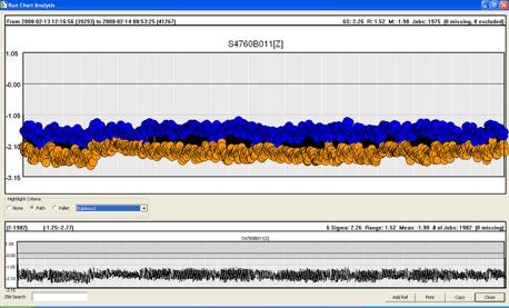 qdmpda-view-data-on-path.png