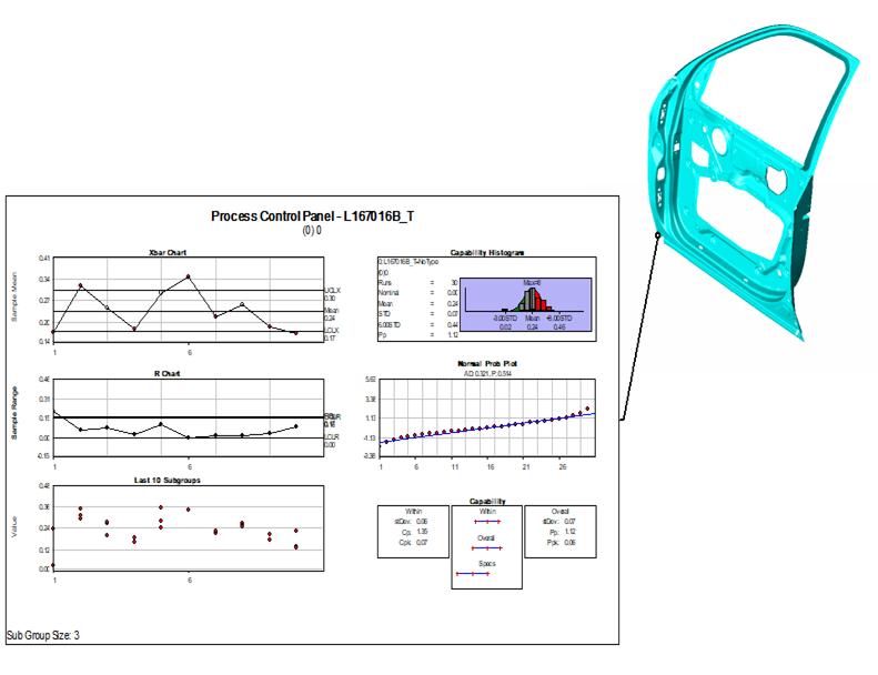 SPC Statistical Process Control | DCS