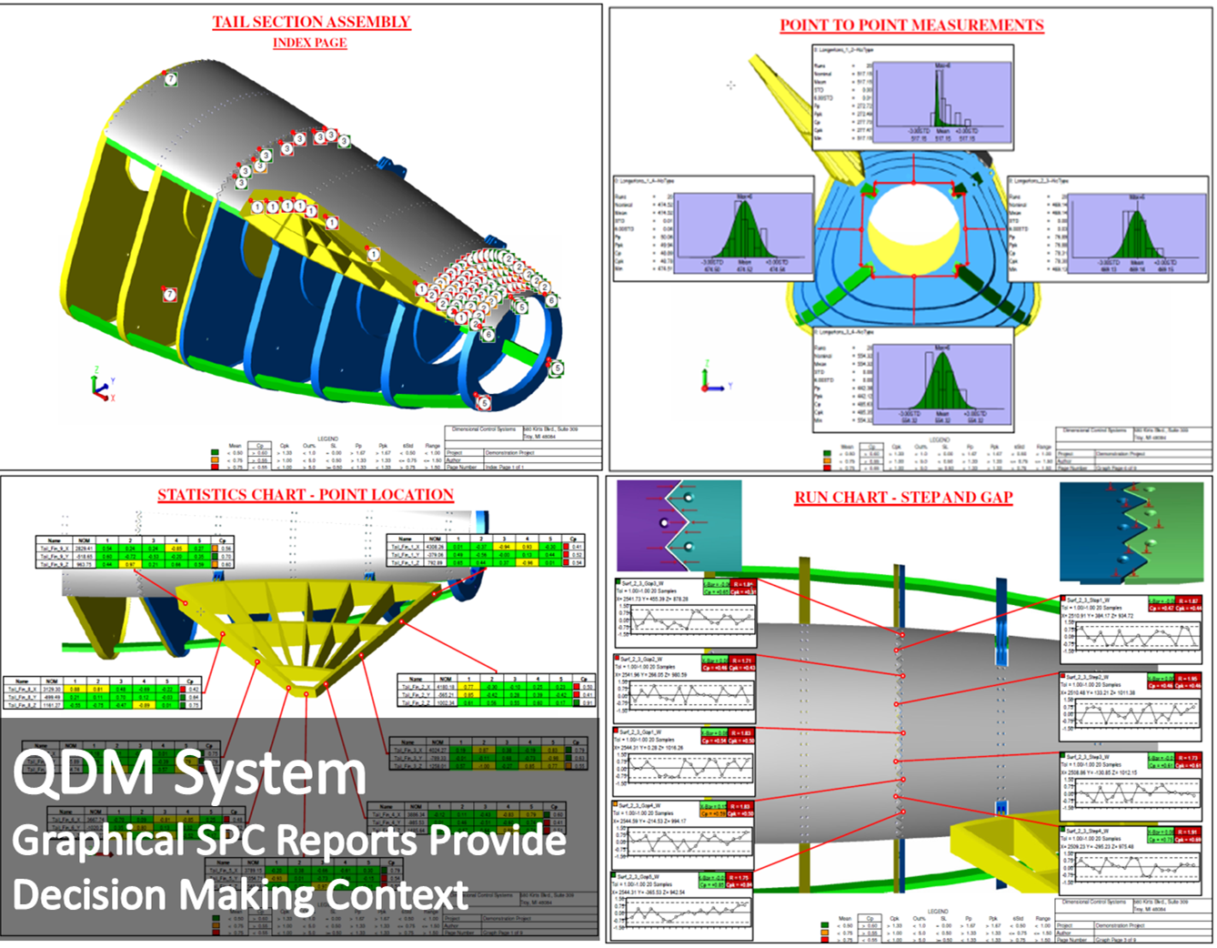 QDM-system-graphical-reports-from-DCS