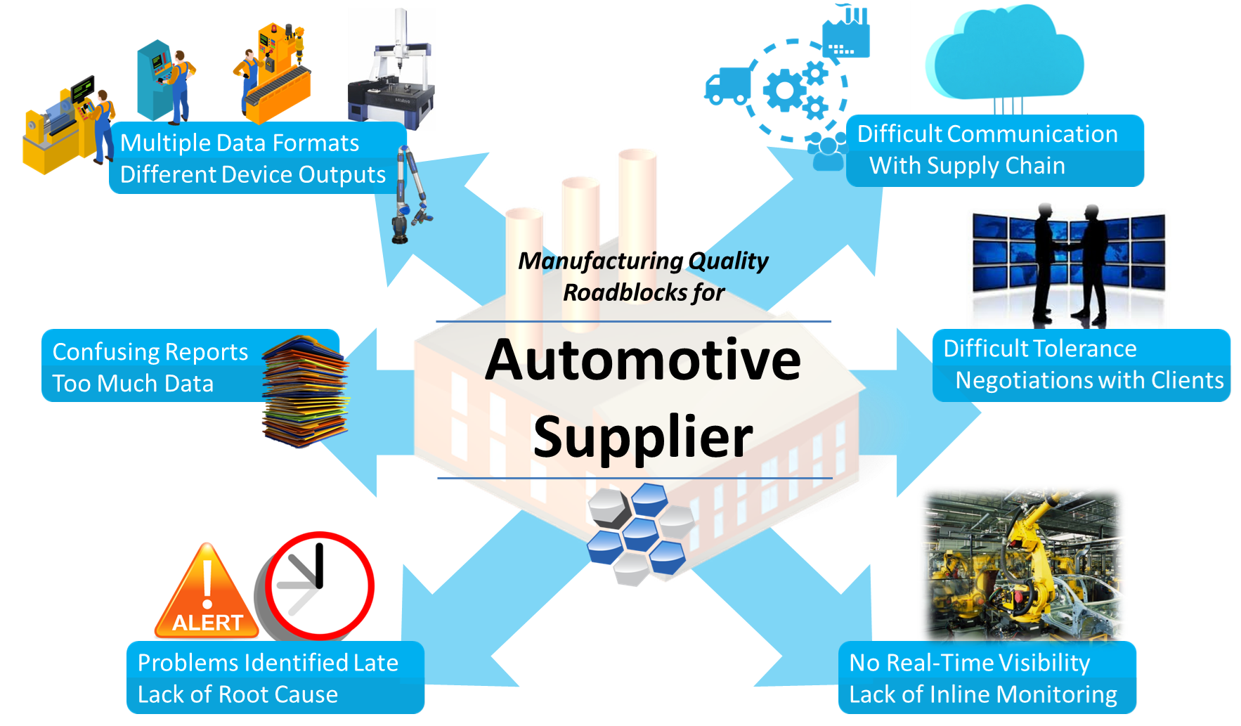 auto-supplier-pillar-hero-updated