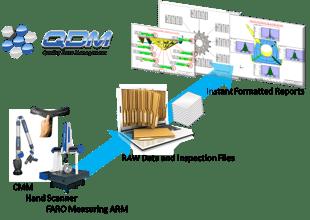 qdm-analyst-data-to-intelligence.png
