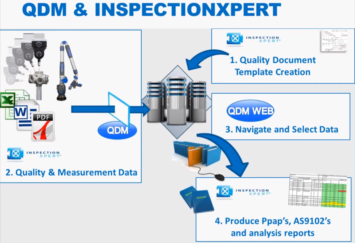 qdm-inspectionxpert-ppap-fair-reports