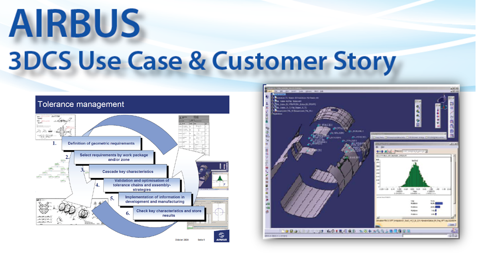 Learn how Airbus uses 3DCS