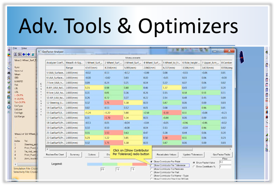 Add additional analyzers and optimizers to 3DCS