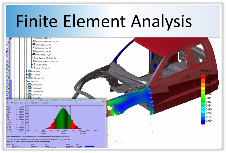 Add Finite Element Analysis to 3DCS