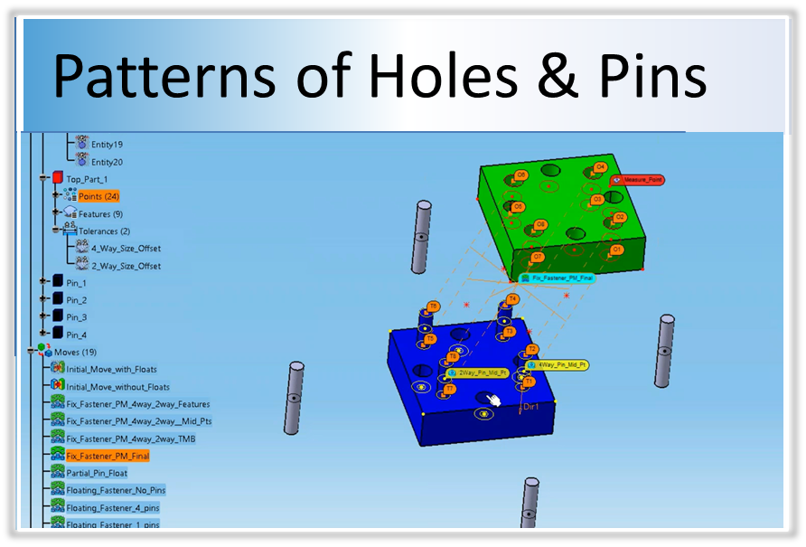 Analyze Patterns of Holes and Pins