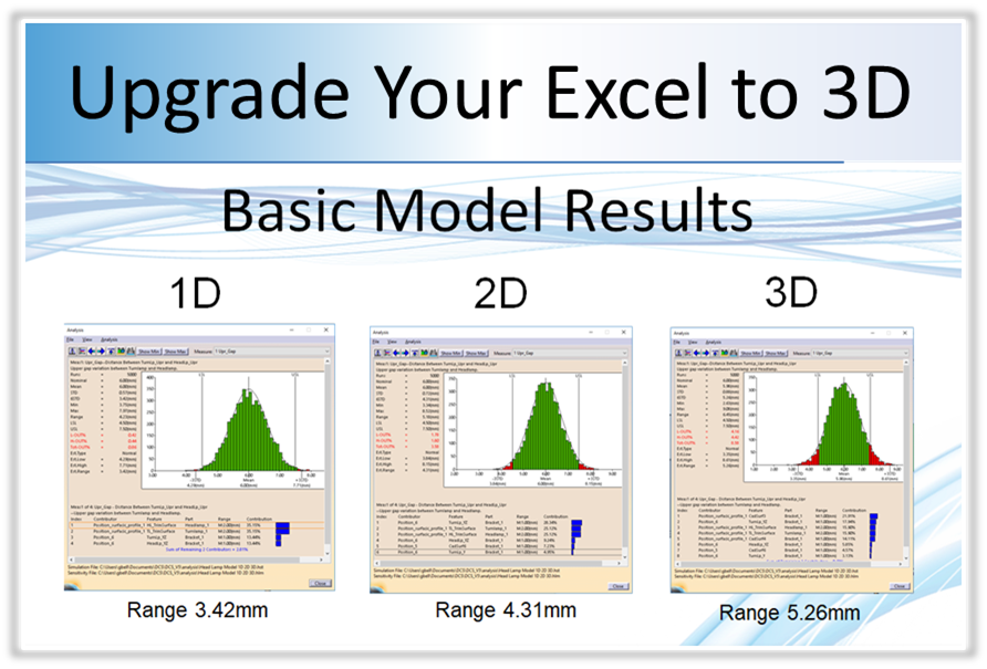 1D Excel Stacks under report variation
