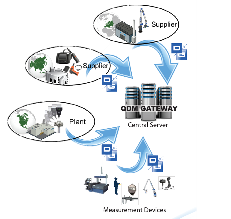 Datagrabber-qdm-add-on-module.png
