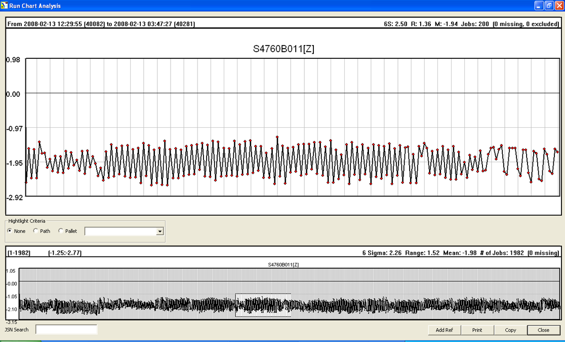qdmpda-zoom-into-data.png