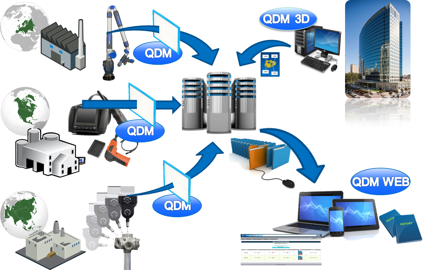 A Supplier QDM System Setup