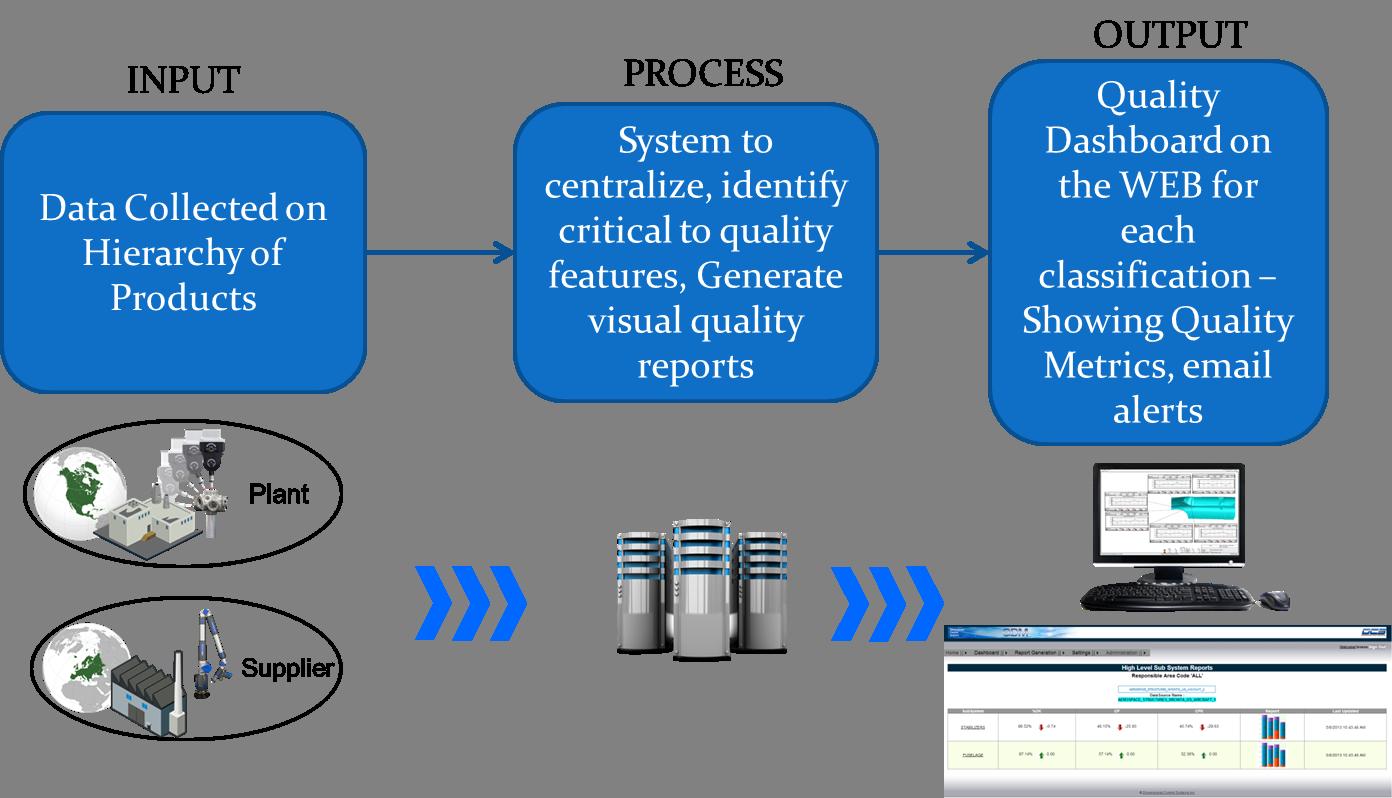 qdm-data-to-dashboard-spc-reporting.png